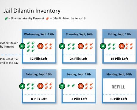 awalt-visuals-inventory