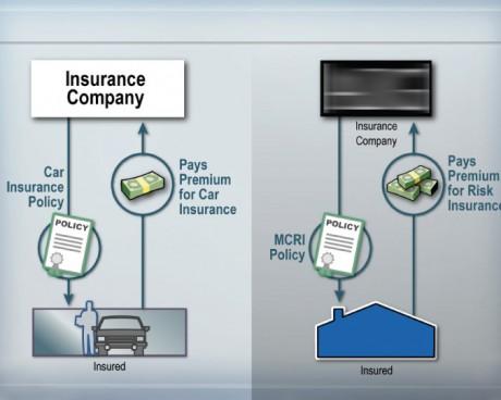 insurance-company